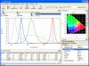 Instrument Systems Spectral Software -- SpecWin Light