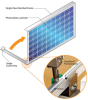 SolarBond™ Frame Sealant - Image