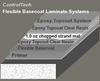 Flexible Basecoat Laminate Systems
