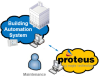 Proteus Alarm Interface to Building Automation Systems (BAS)